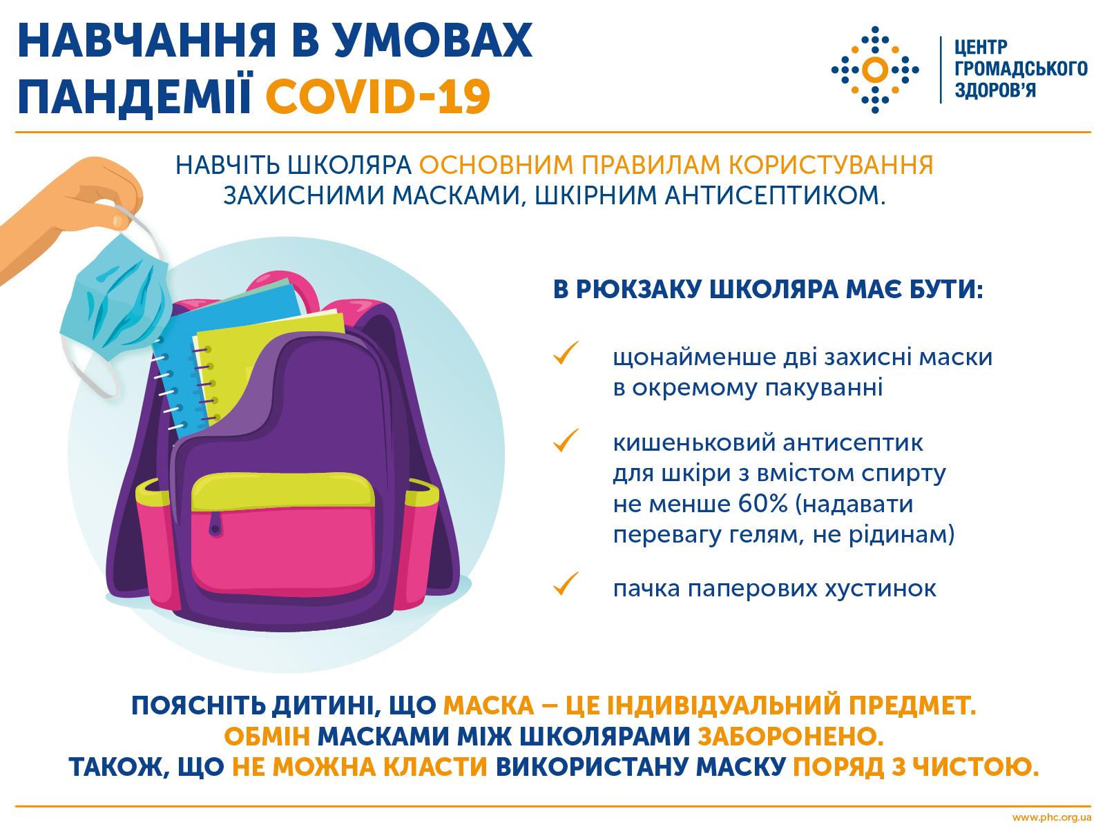 інфографіка що має бути в рюкзаку школяра для безпечного навчання під час COVID-19