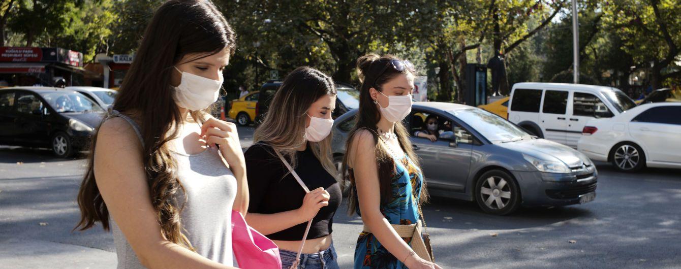 Карантин заборонено послаблювати у Києві та у 17 областях