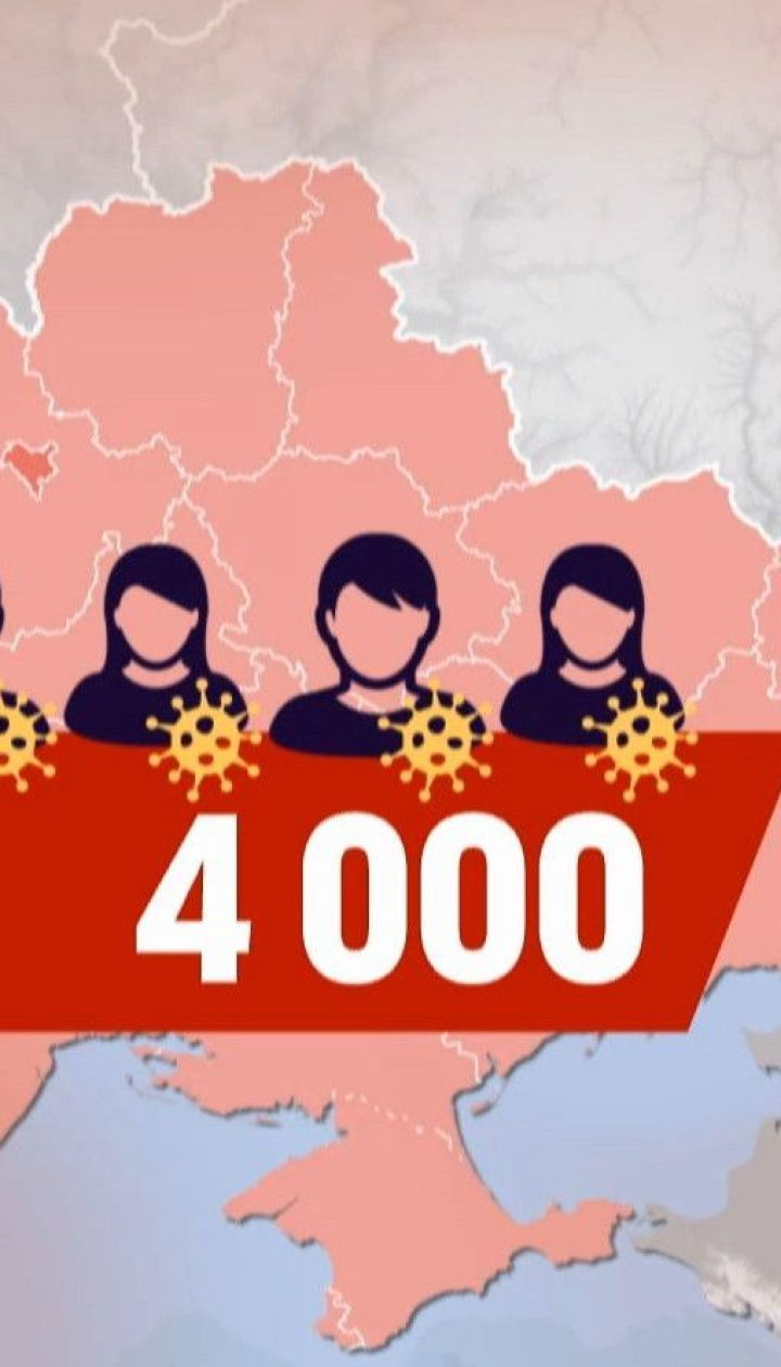 Коронавирусная статистика: сколько украинцев на самом деле преодолели СOVID-19
