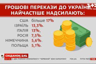 Грошові перекази в Україну зменшились — Економічні новини