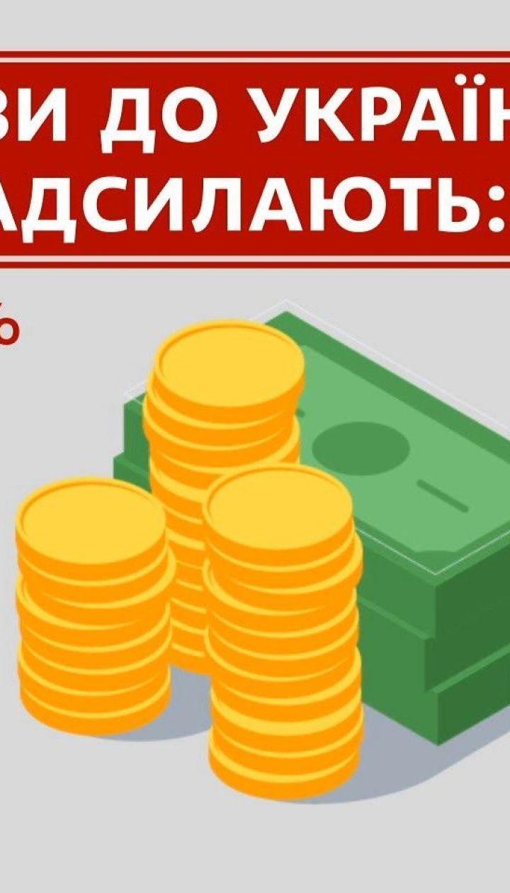 Денежные переводы в Украину уменьшились — Экономические новости