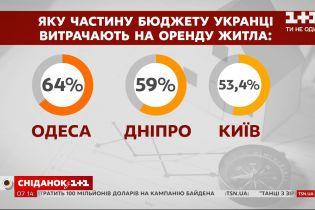 Де в Україні вигідніше орендувати квартиру – економічні новини