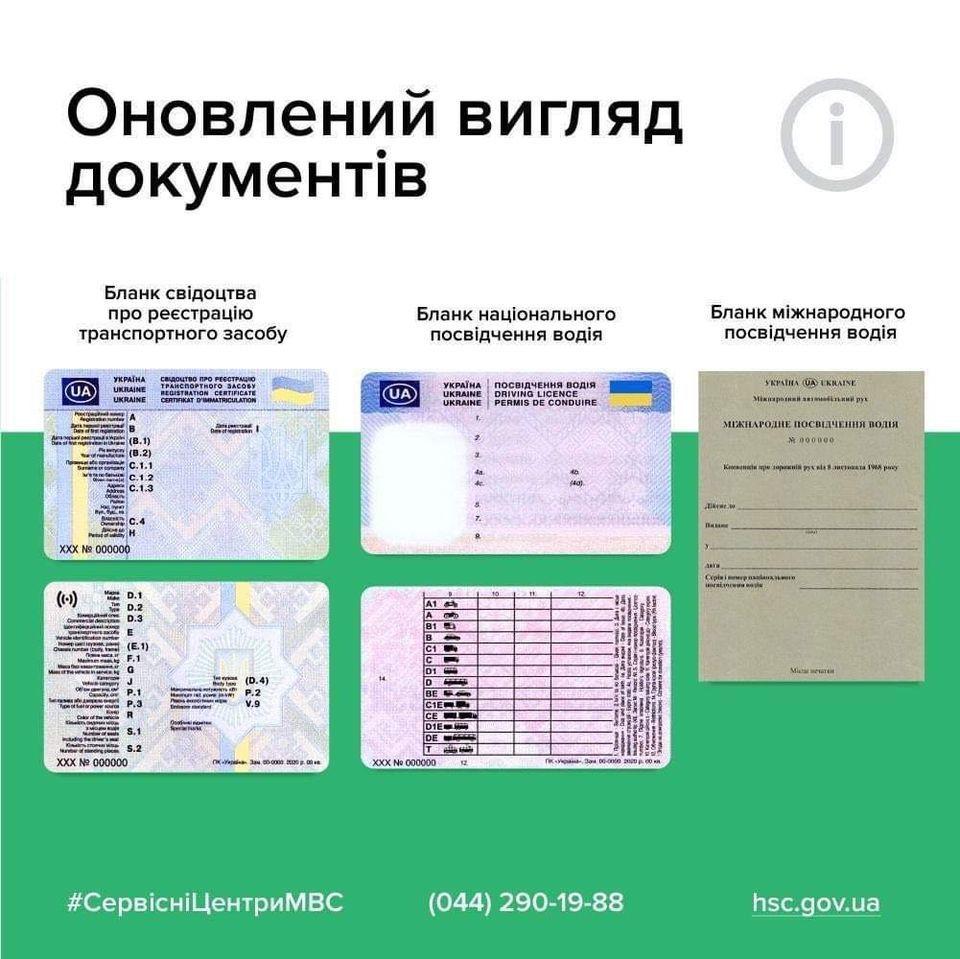 нові бланки посвідчень водія та свідоцтва про реєстрацію транспортного засобу