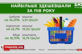 Скільки зараз коштують продукти і що впливає на їхню вартість
