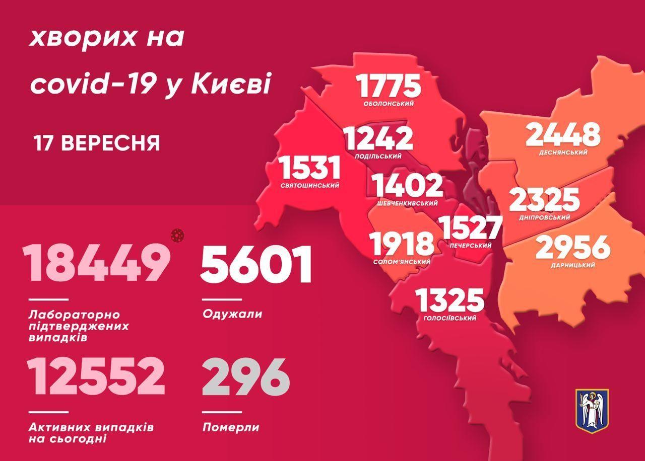 Коронавірусна статистика у Києві станом на 17 вересня, інфографіка, мапа