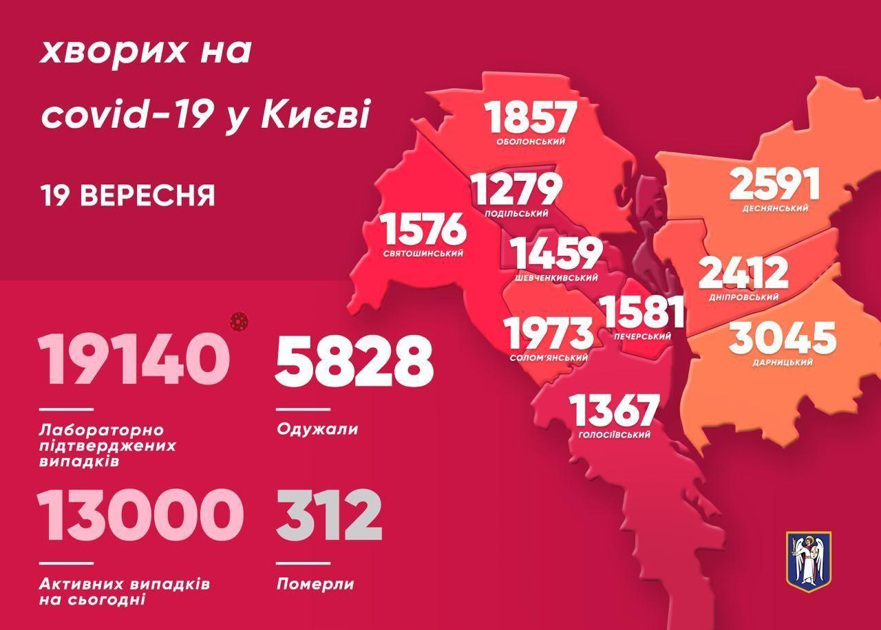 Мапа коронавірус в Києві 19 вересня