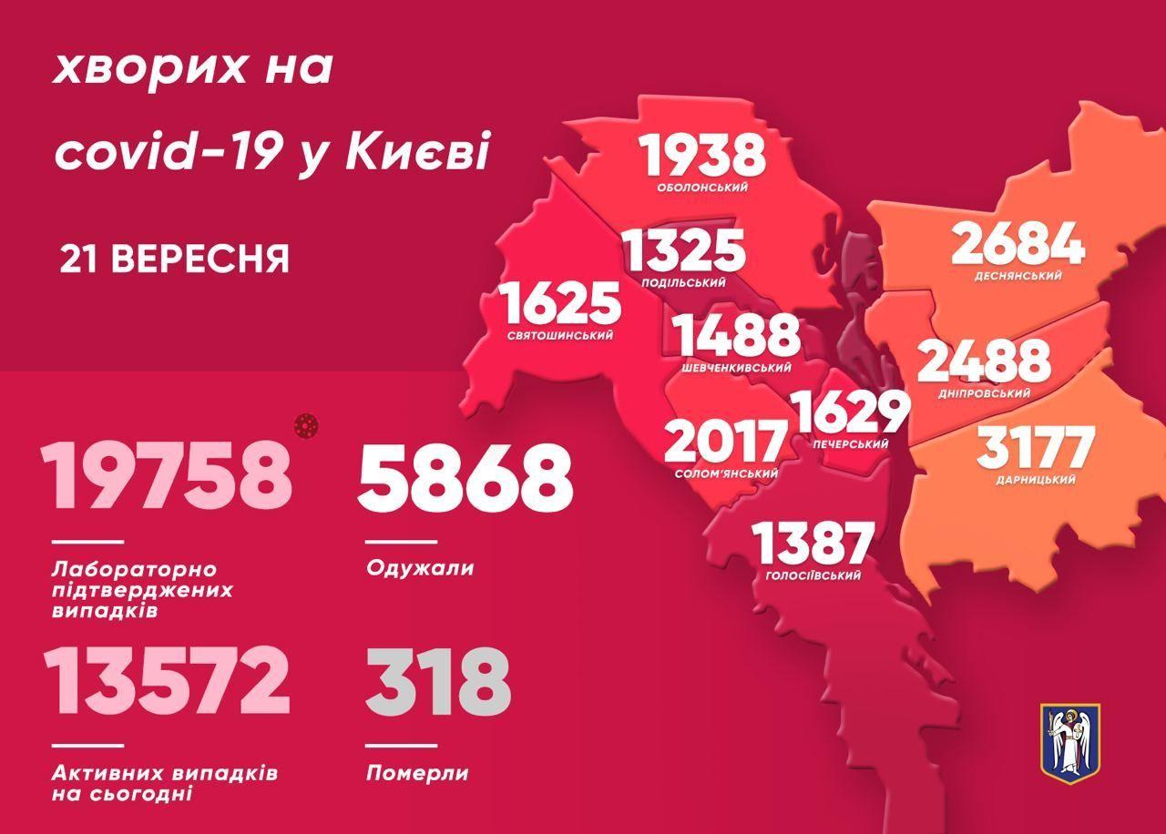 Коронавірусна статистика у Києві станом на 21 вересня, інфографіка, мапа