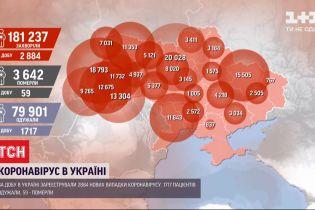 Новий рекорд: за добу в Україні від коронавірусу одужали 1717 людей