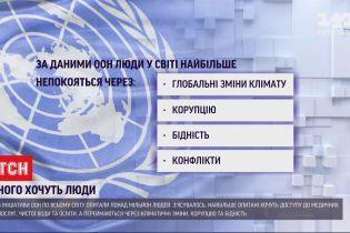 Що потрібно людям: ООН опитала понад мільйон респондентів у всьому світі