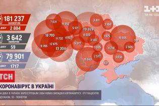 Коронавірус в Україні: 2884 українці інфікувалися за добу