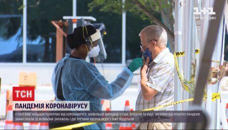 Коронавірусна пандемія: за останню добу інфікувалися 3627 українців