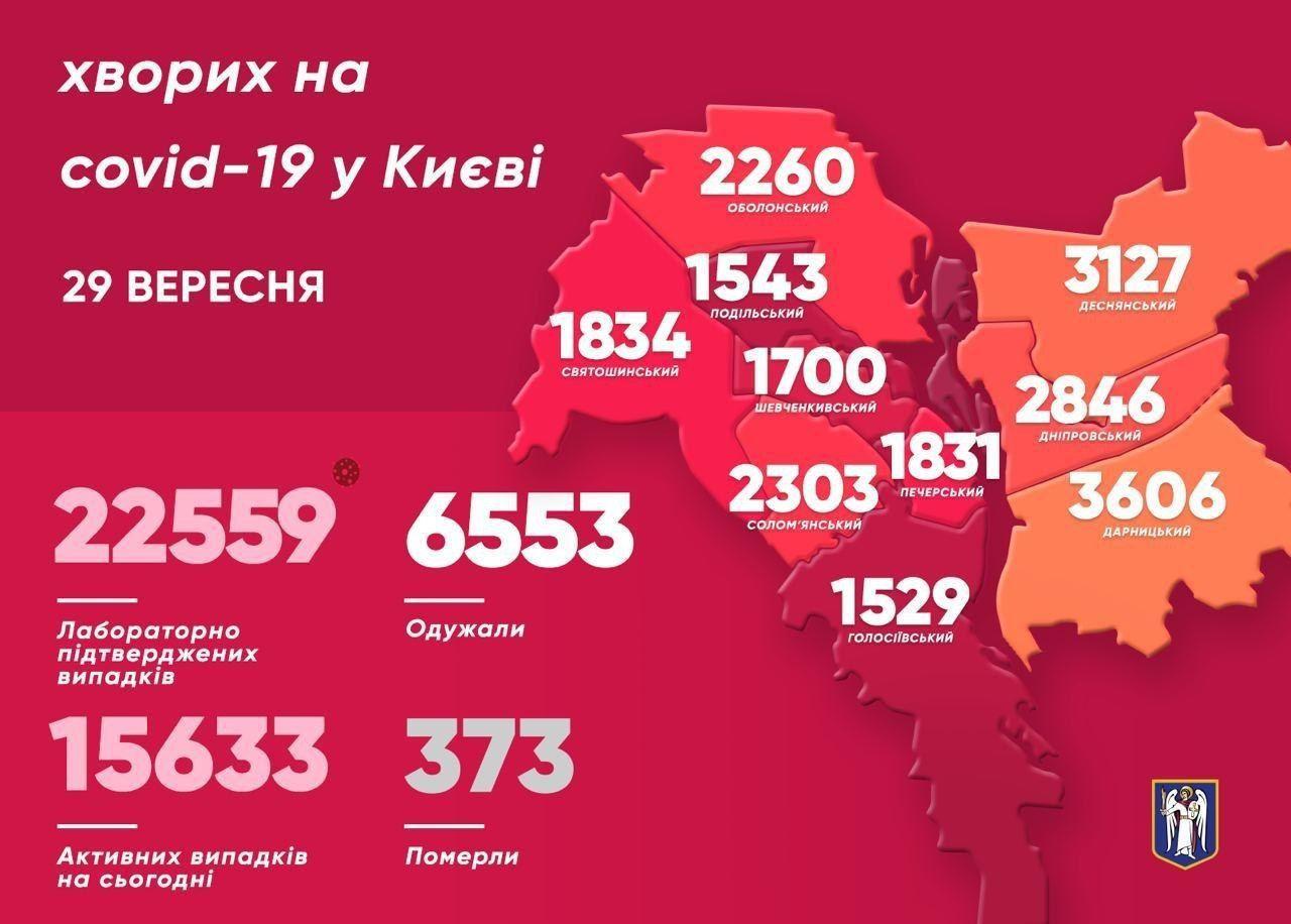Коронавірусна мапа Києва станом на 29 вересня