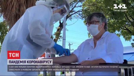 У світі кількість померлих від коронавірусу перевищила мільйон