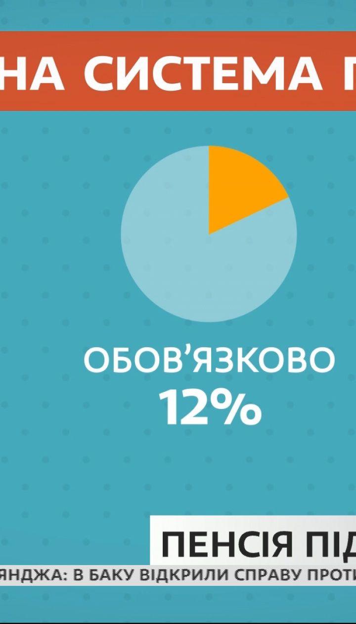 Коли накопичувальна пенсійна система буде в Україні і як вона діє в Польщі