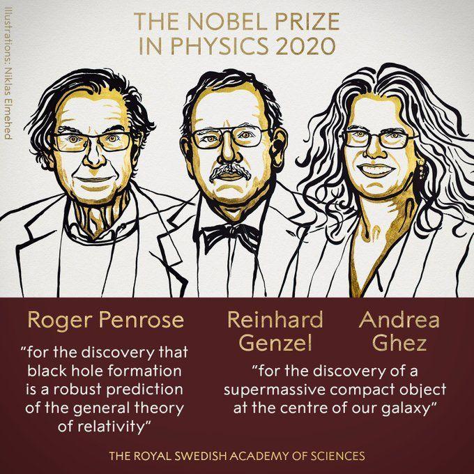 Нобелівська премія 2020 з фізики