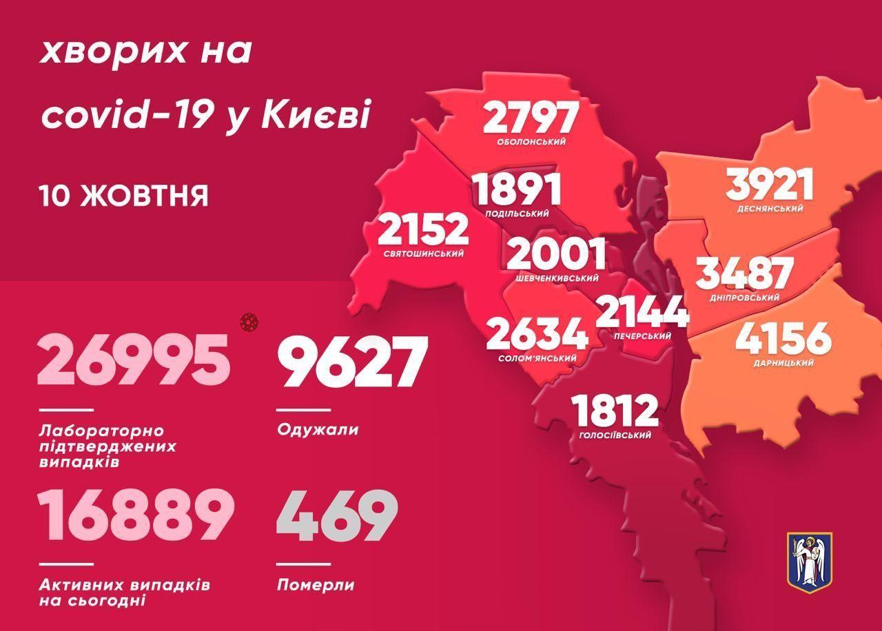 мапа коронавірусу в Києві 10.10.2020