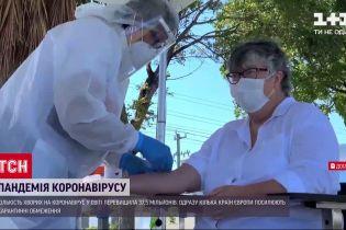 Коронавірусна пандемія: кількість хворих у світі перевищила 37,5 мільйона