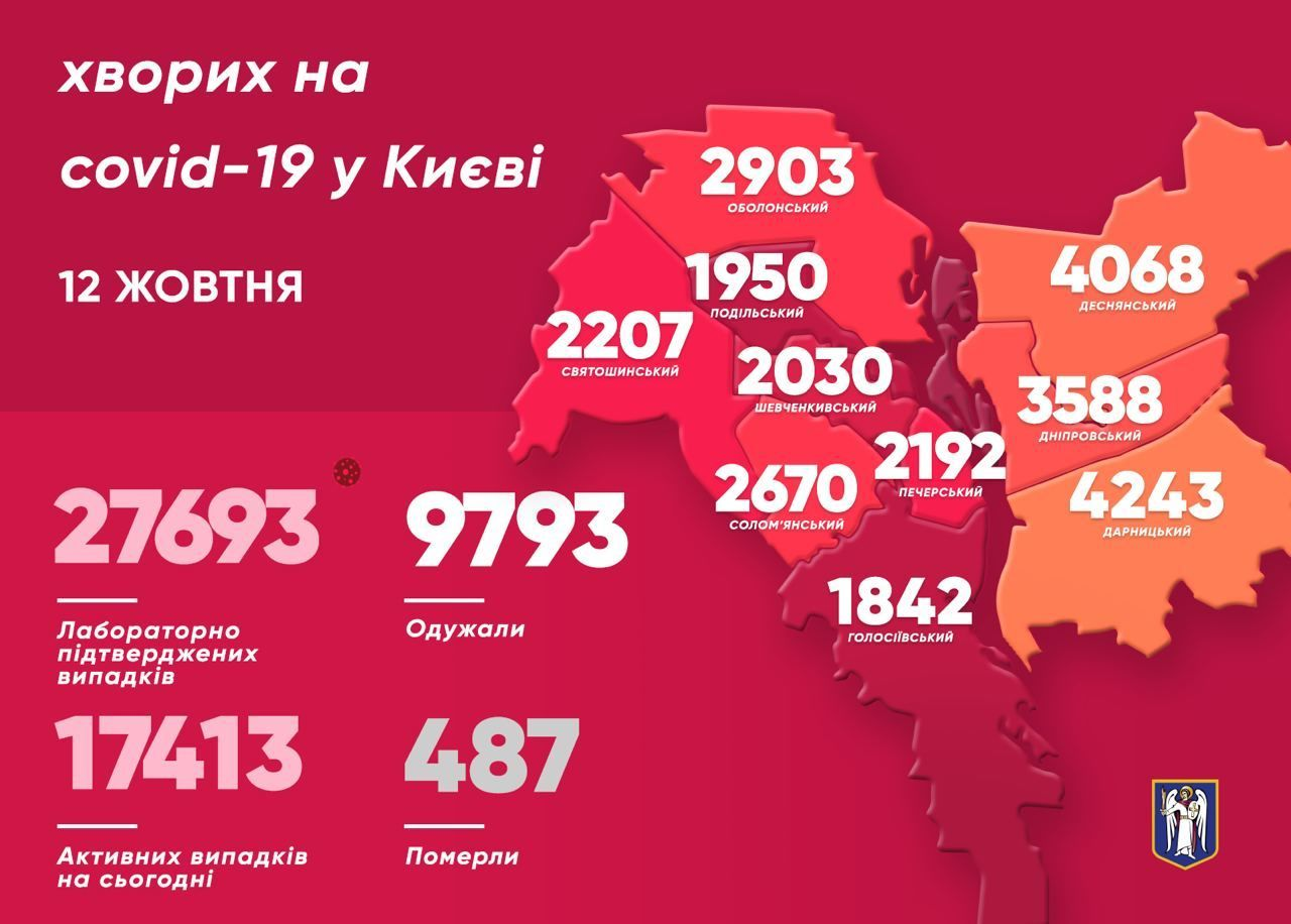 Коронавірусна мапа Києва станом на 12 жовтня