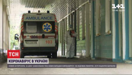 Україна вперше перетнула межу у 7 тисяч інфікованих коронавірусом за добу