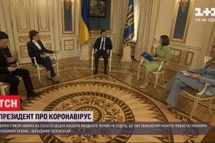 Інтерв'ю президента: про що розповів Зеленський чотирьом телеканалам