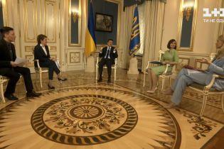 Велике інтерв'ю Зеленського: локдаун, боротьба з коронавірусом, стан економіки та п'ять запитань на виборах