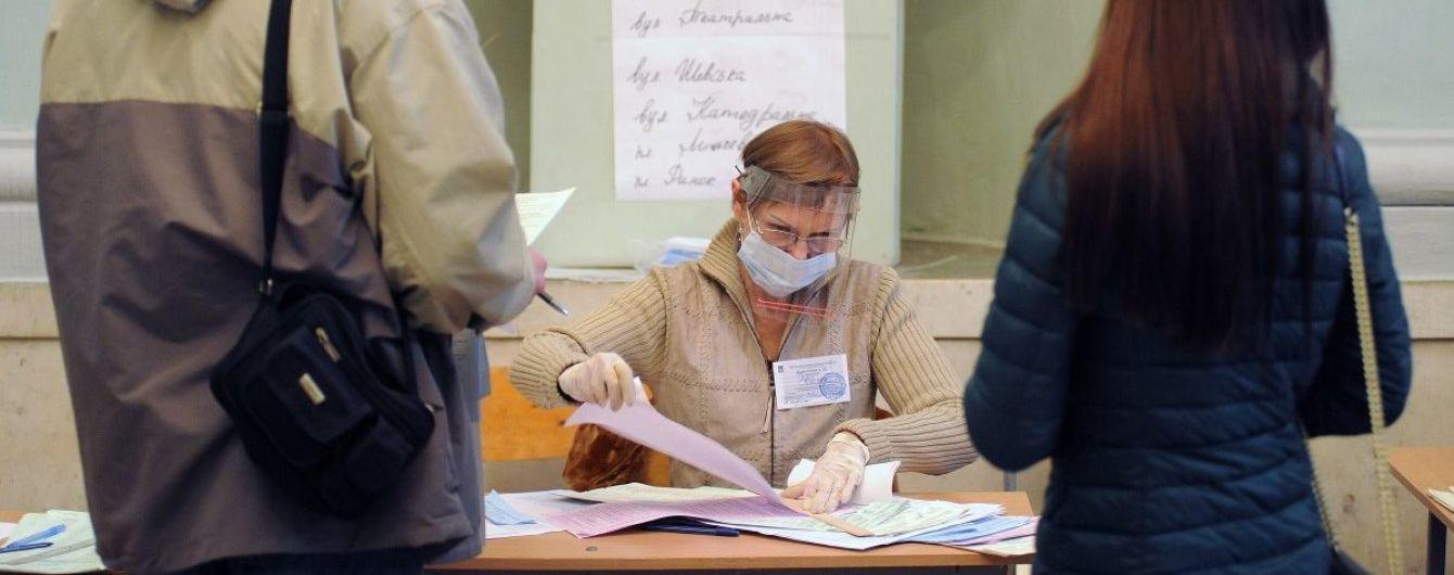 Вибори-2020 у Черкасах: попередні результати голосування, явка та порушення