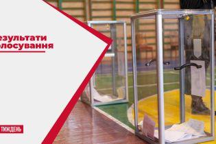 ТСН отримала перші результати місцевих виборів