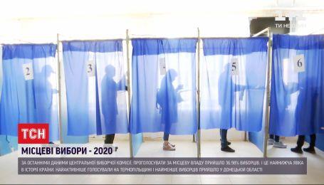 Явка на виборчих дільницях: 37% українців прийшли проголосувати за місцеву владу
