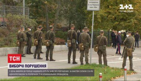 Майже у всій Україні не дотримувалися протиепідемічних заходів на виборах