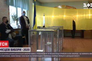 За останніми даними ЦВК, на місцевих виборах проголосували лише 37% українців