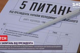 Треть украинцев, голосовавших на местных выборах, проигнорировали опрос от Зеленского