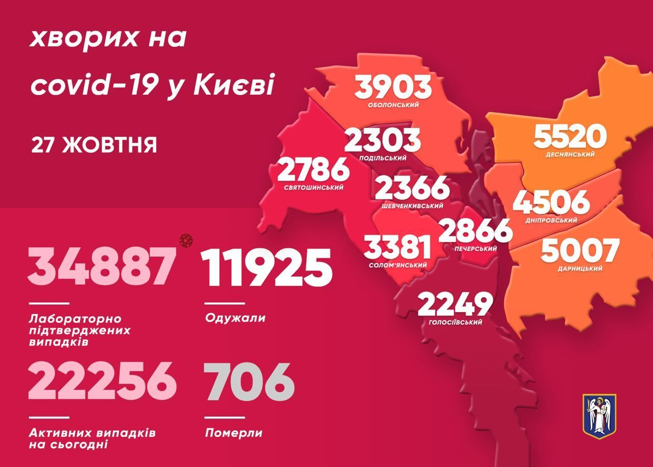 Коронавірусна мапа Києва станом на 27 жовтня