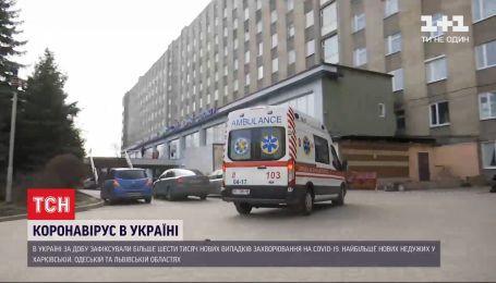 В Україні - понад 6,5 тисяч нових випадків коронавірусу