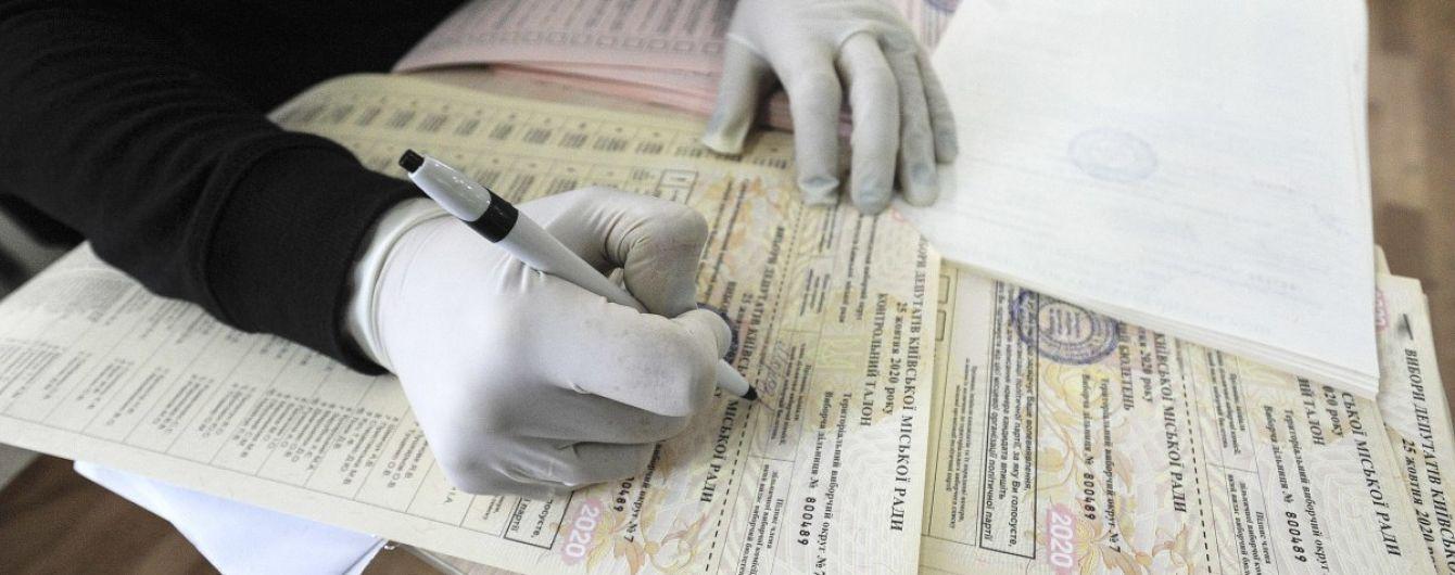 Вибори-2020 в Полтаві: попередні результати голосування, явка та порушення