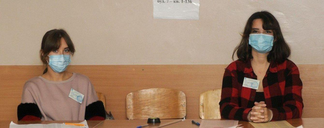 Вибори-2020 у Херсоні: попередні результати голосування, явка та порушення