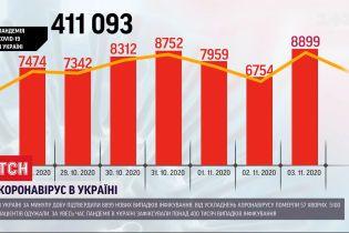 Коронавирус в Украине: показатели заболеваемости традиционно растут с началом рабочей недели
