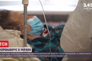 Украина пересекла отметку в 9 тысяч инфицированных коронавирусом за сутки