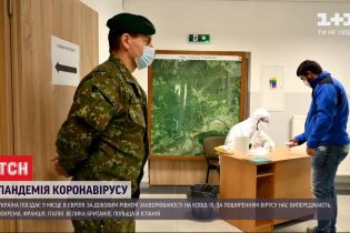 Украина заняла 9 место в Европе по суточной заболеваемости COVID-19