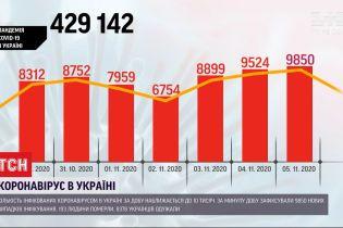 Коронавирус в Украине: количество инфицированных приближается к 10 тысячам в сутки
