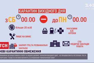 В Украине будет действовать карантин выходного дня уже с этой недели