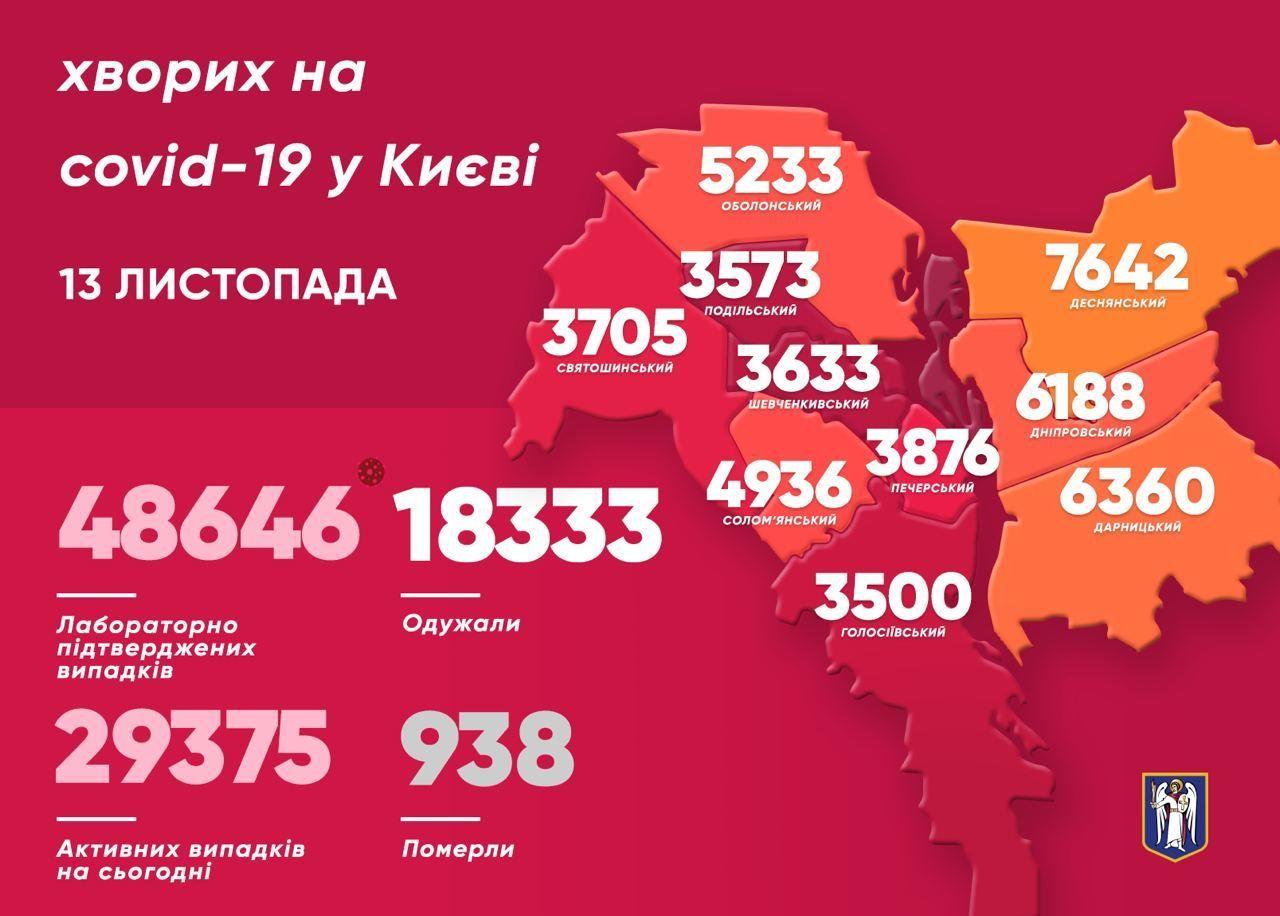 Коронавірусна мапа Києва станом на 13 листопада