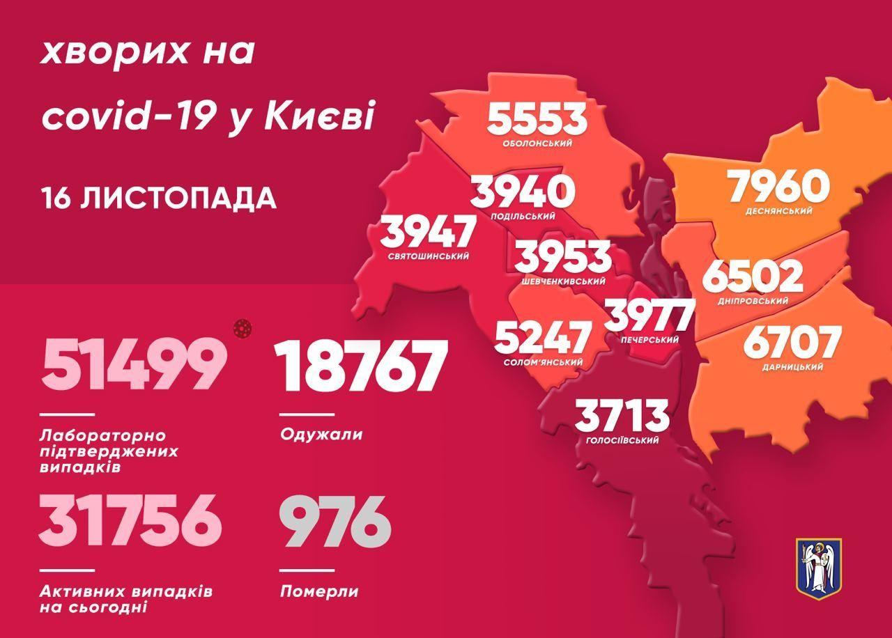 Коронавірусна мапа Києва станом на 16 листопада