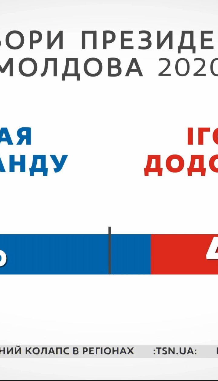 Перемога на виборах Маї Санду: що це означає для України
