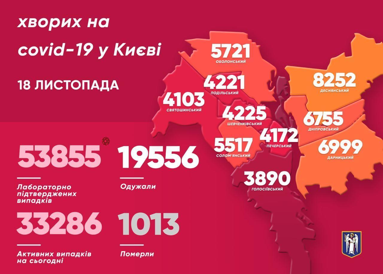 Коронавірусна мапа Києва станом на 18 листопада