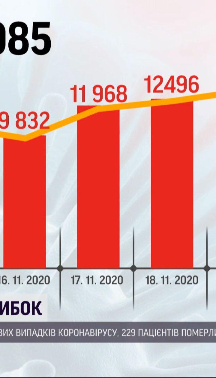 Коронавирусный скачок: количество новых заболевших за сутки перевалило за 14 тысяч