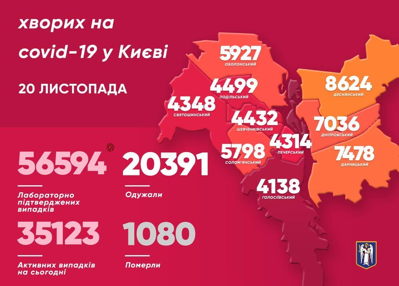 Коронавірусна мапа Києва станом на 20 листопада