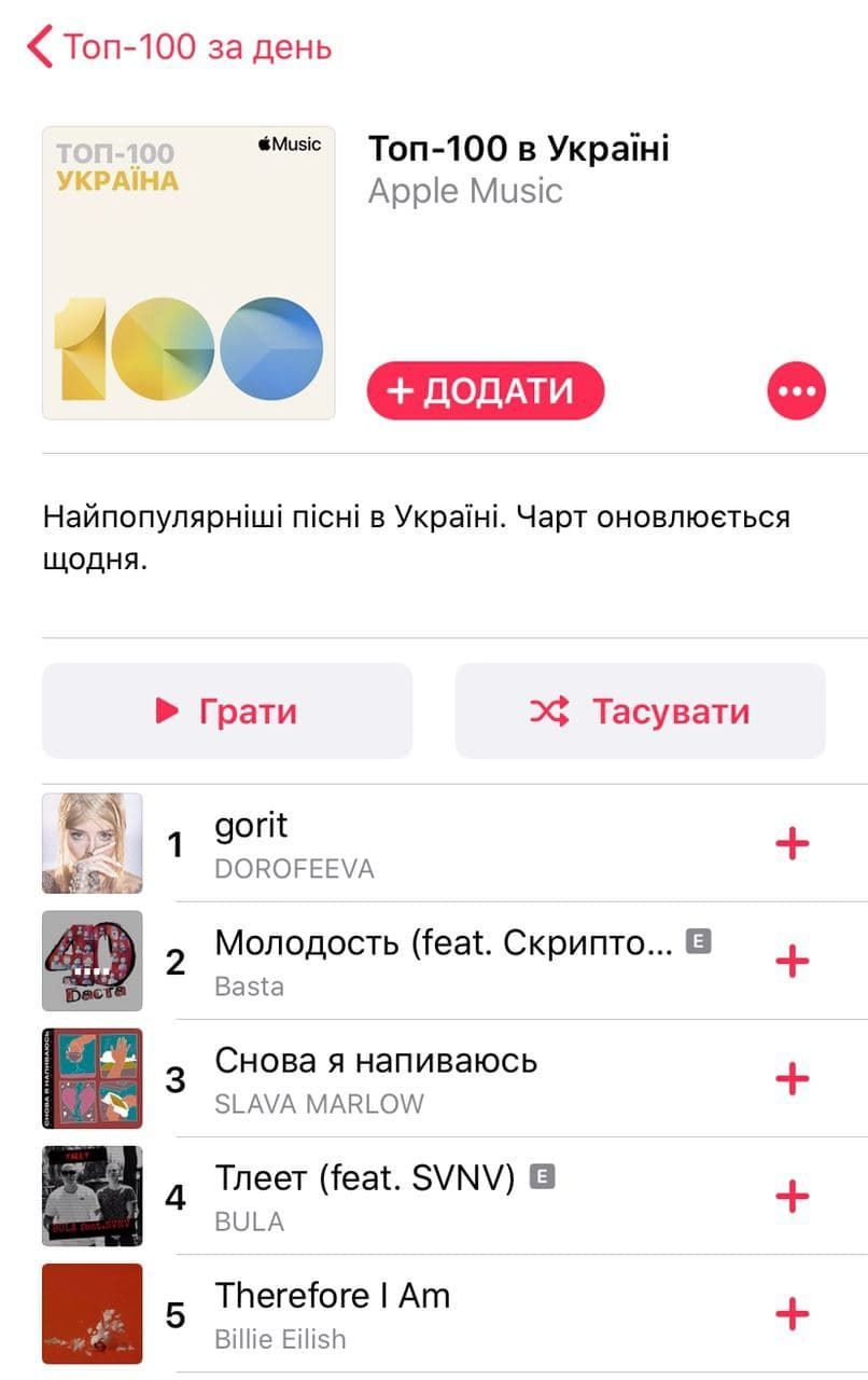 TOP 100 Songs українського Apple Music