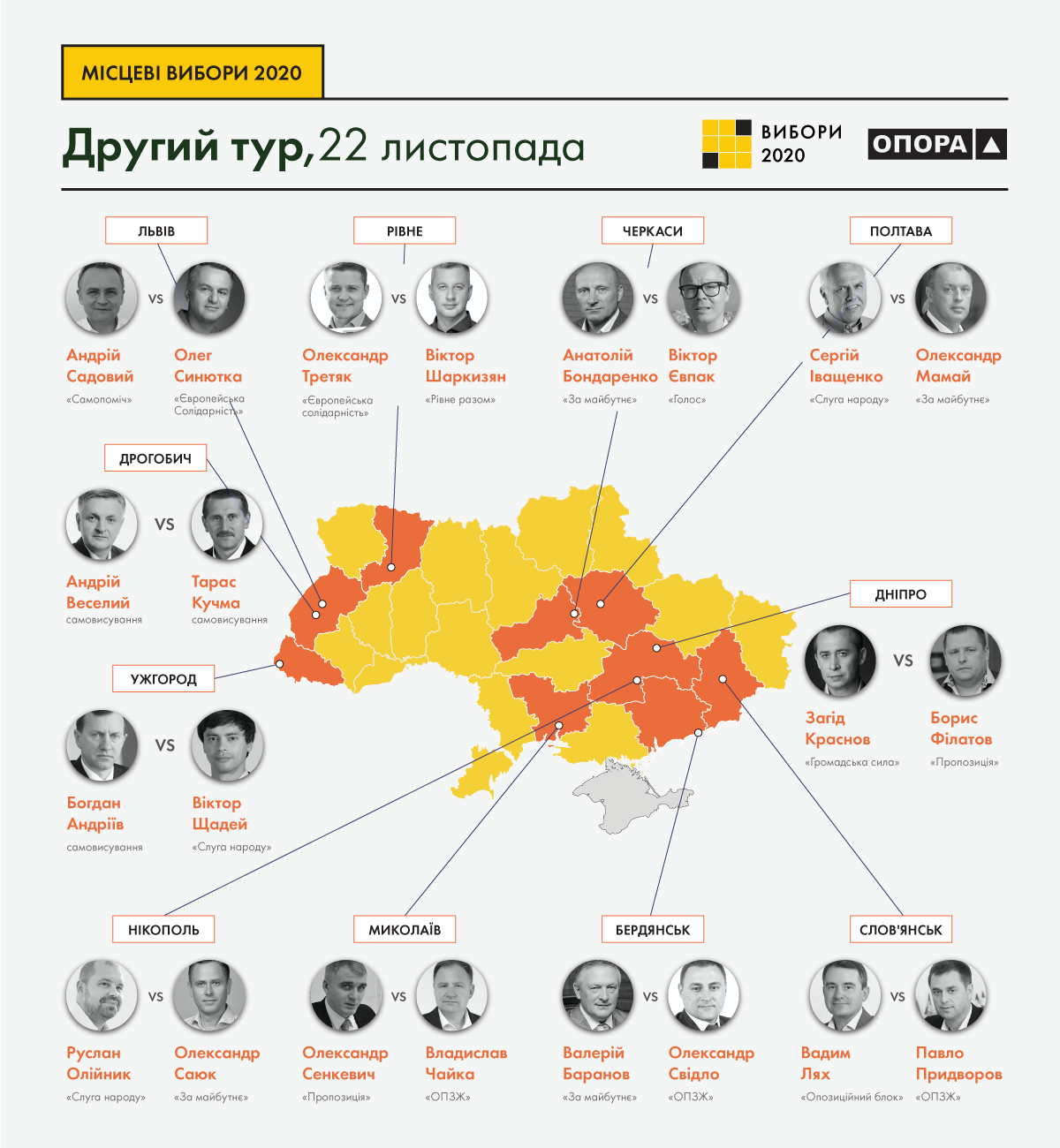 вибори мерів 22 листопада