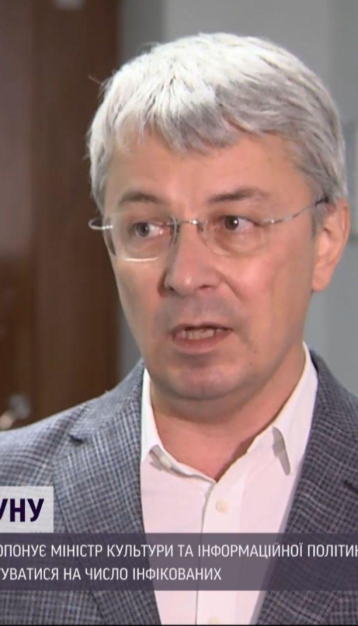 Министр культуры Украины предложил ввести двухнедельный локдаун на новогодние праздники