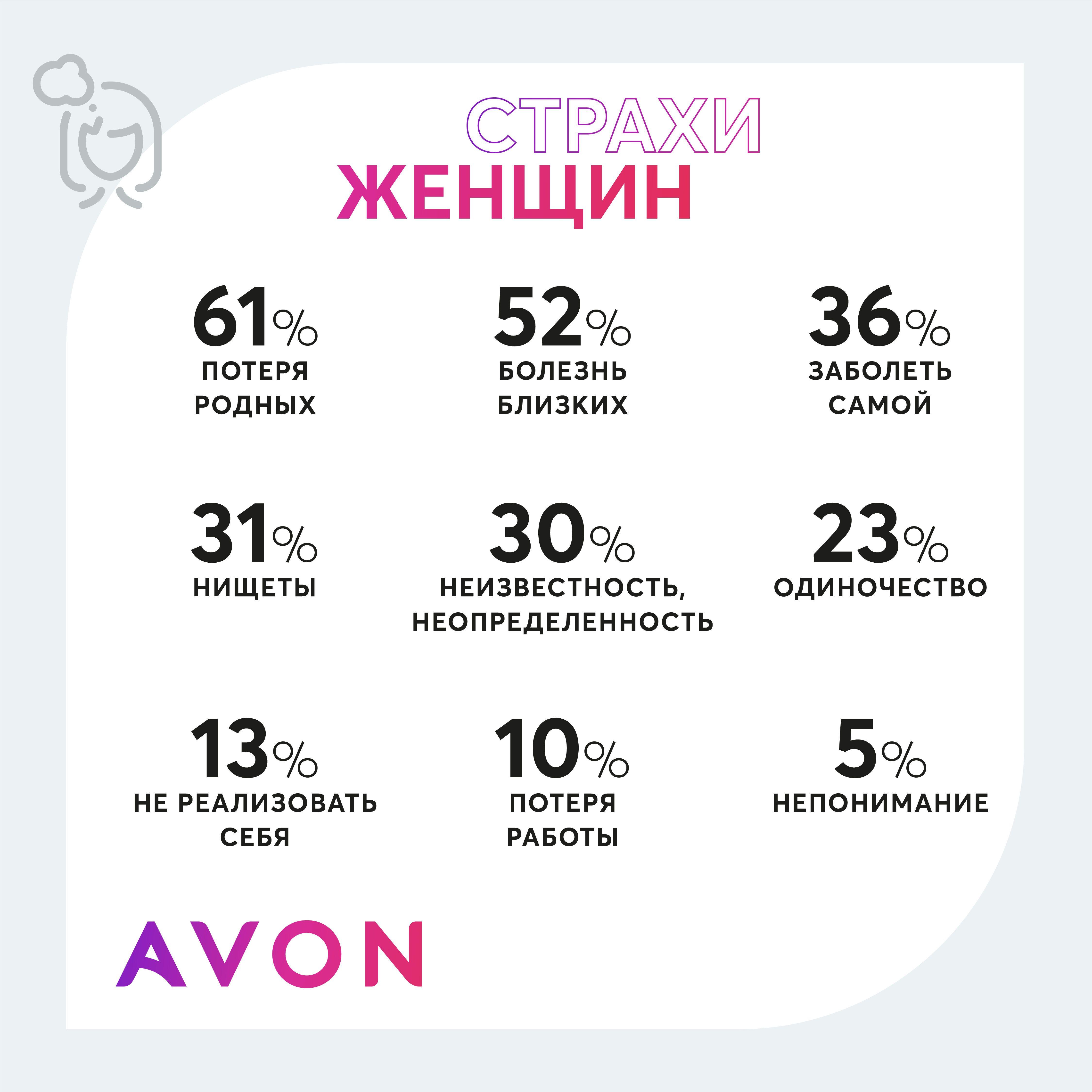 Avon інфографіка ру_5
